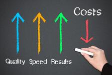 quality-speed-results-cost.jpg